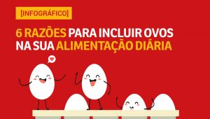 ovos na alimentação diária